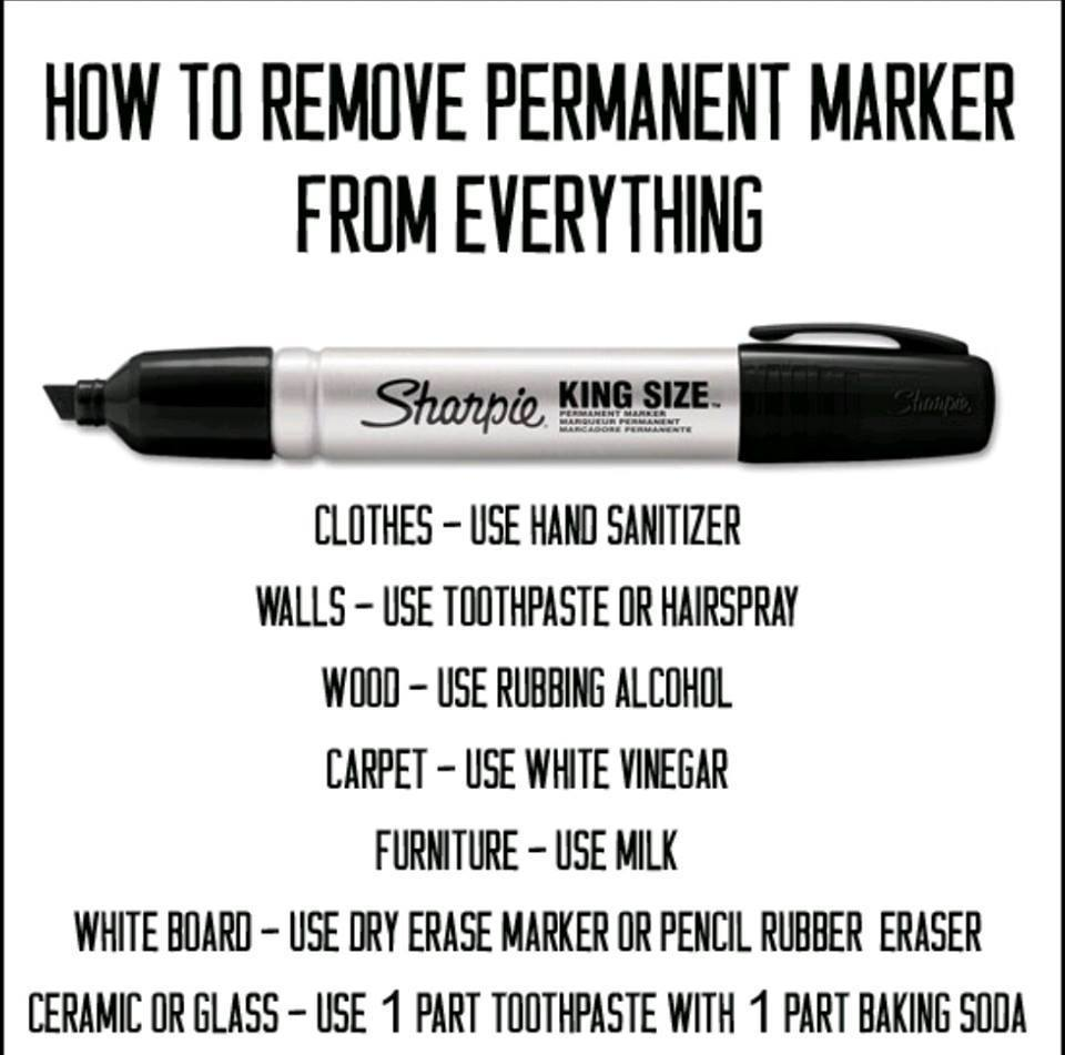 Removing permanent marker tips